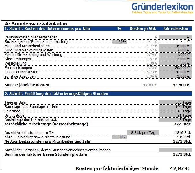 Berechnung Stundenverrechnungssatz Handwerk  Preiskalkulation Stundensatz für Handwerk Dienstleistung