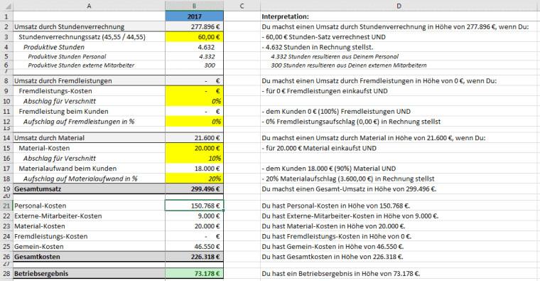 Berechnung Stundenverrechnungssatz Handwerk  Re Berechnen emitterschaltung berechnen