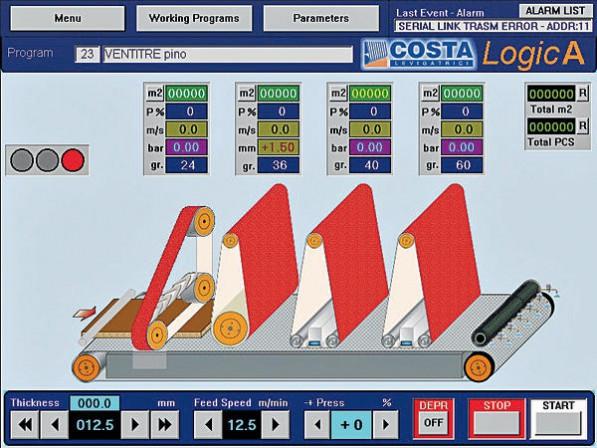 Delta Handwerk  Costa Schleifmaschinen will auch im Handwerk überzeugen