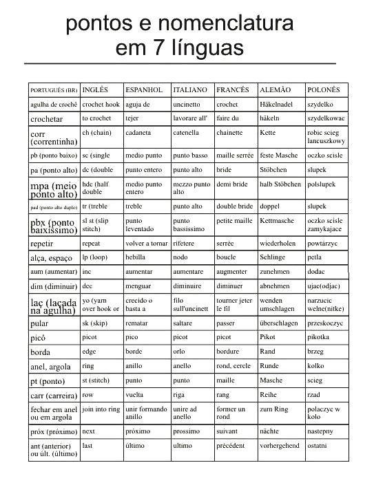 Diy Übersetzung  FALANDO DE CROCHET Häkeln Tipps & Tricks
