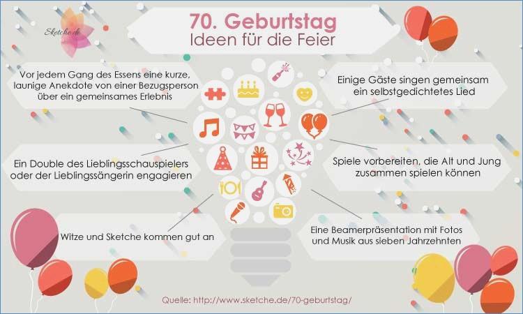 Geburtstagswünsche Zum 70.  Ideen 70 Geburtstag – travelslow
