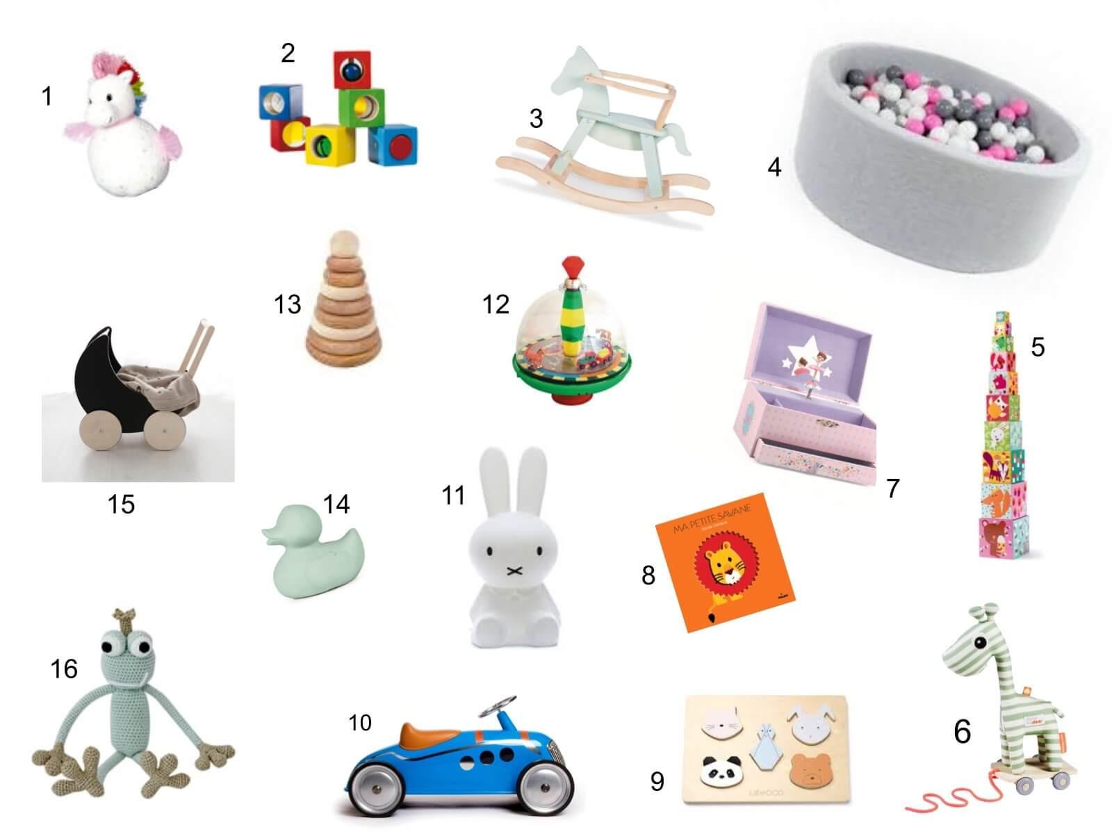 Geschenke Für 2Jährige  Happy Mum Blog Geschenkideen für 1 jährige Kinder