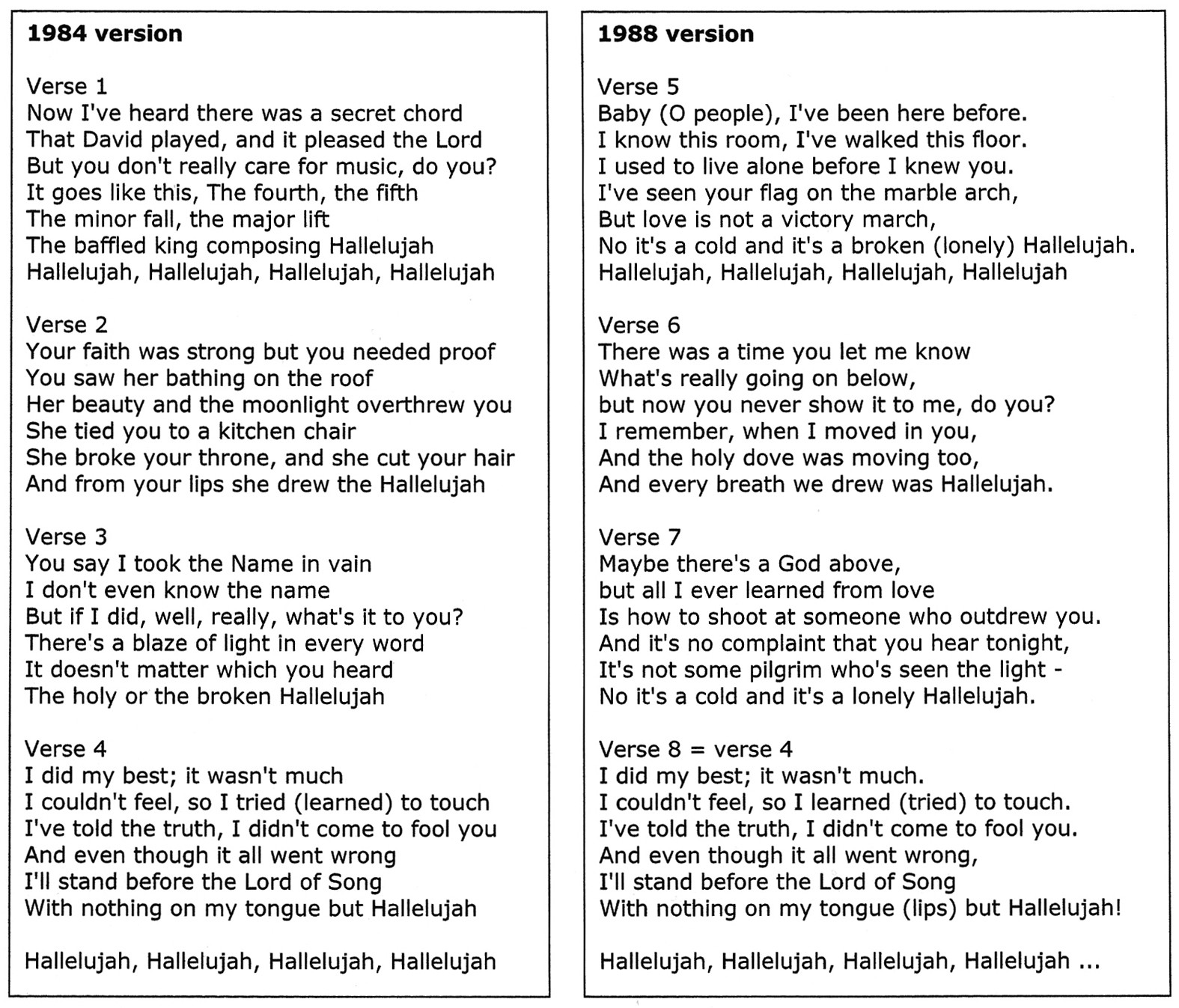 Hallelujah Text Hochzeit  JANIVARBERG februari 2013
