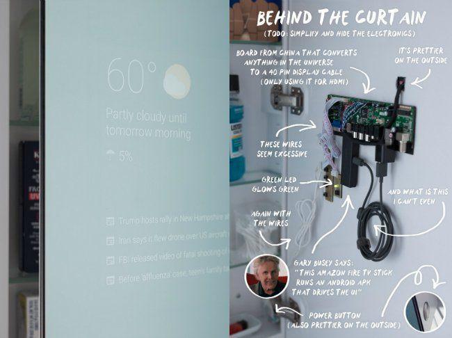 Smart Mirror Diy  DIY Smart Mirrors