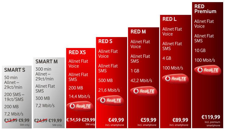 Telekom Geburtstagsgeschenk  gutscheincode telekom online shop