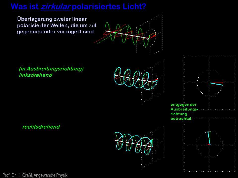 Was Ist Licht  Angewandte Physik Optik Prof Dr H Graßl Angewandte