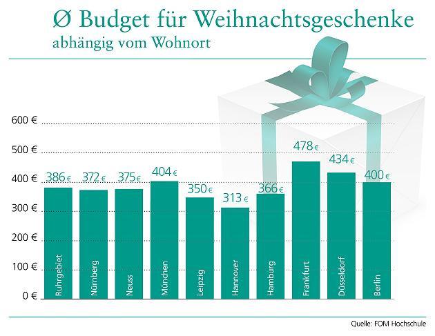 Deutsche Geschenke  2013 wird ein Rekord Weihnachten Deutsche kaufen so teure
