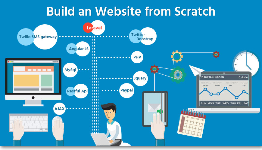 Diy Websitebuilder  Build website with laravel