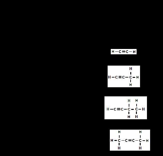 Alkane Alkene Alkine Tabelle  Alkynes