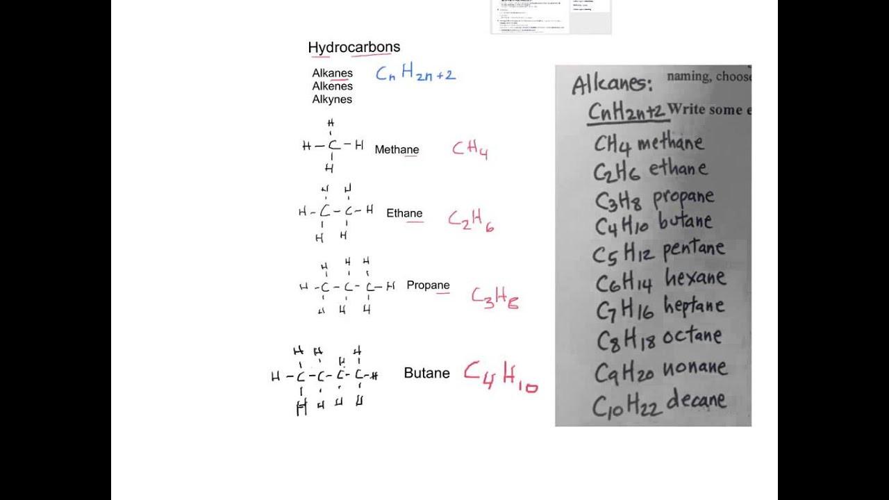 Alkane Alkene Alkine Tabelle  Organic Chemistry alkanes alkenes alkynes