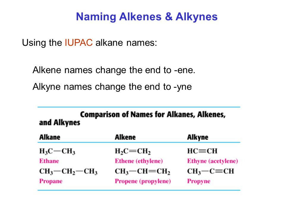 Alkane Alkene Alkine Tabelle  Chapter 19 The Hydrocarbons ppt video online