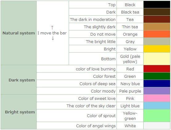 Animal Crossing New Leaf Frisuren  86 Acnl Hair Color Guide