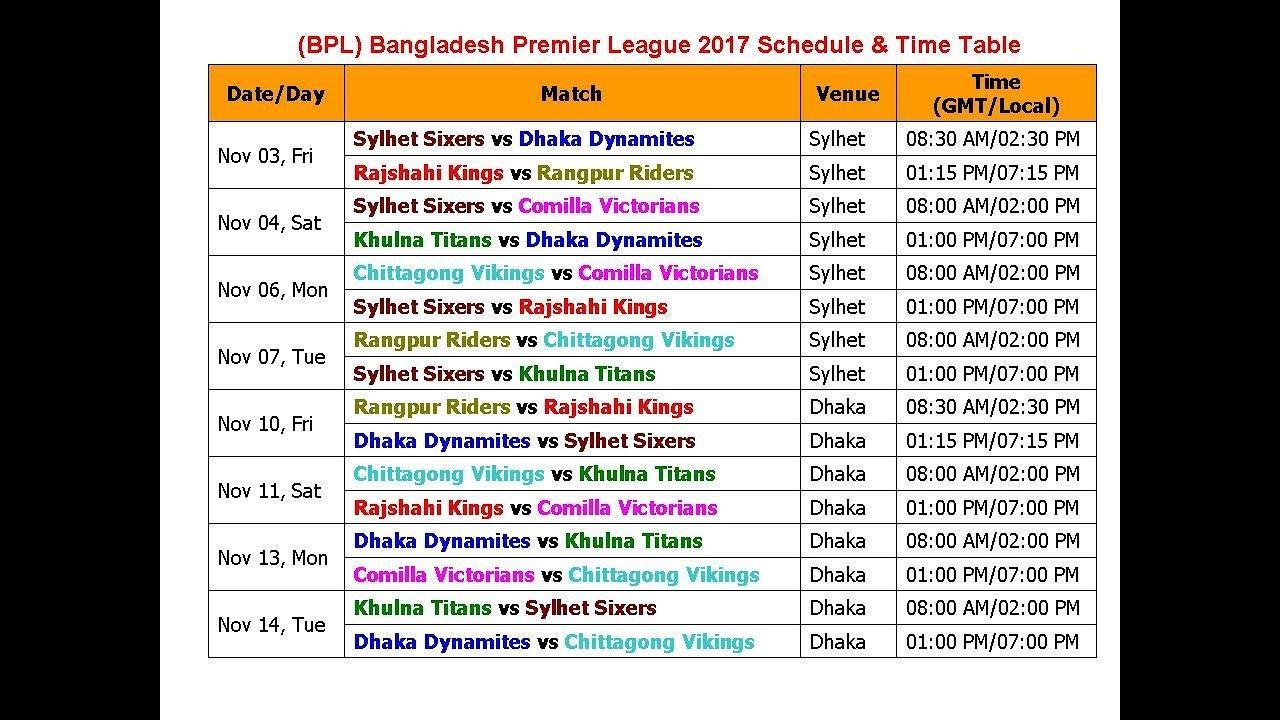 Bpl Tabelle  BPL Bangladesh Premier League 2017 Schedule & Time Table