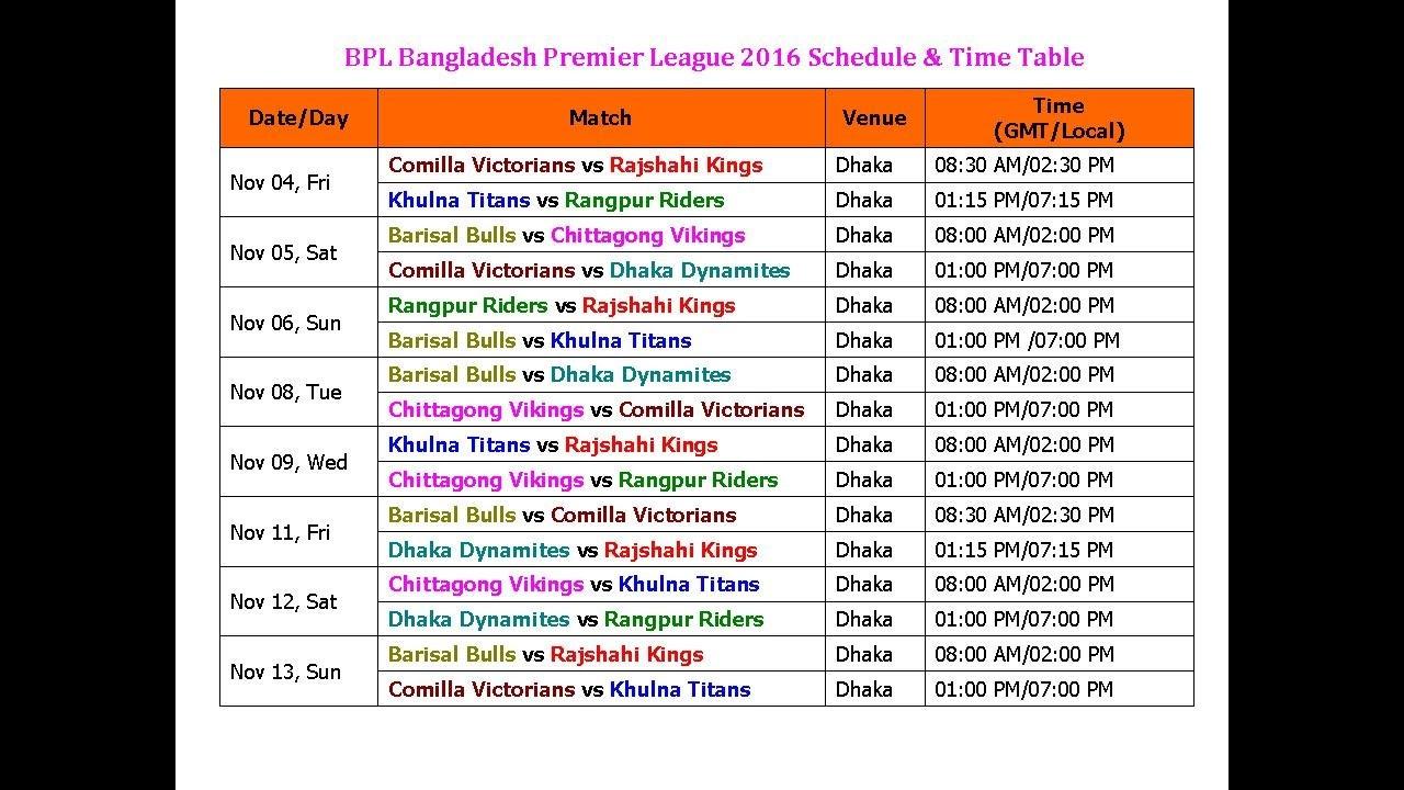 Bpl Tabelle  BPL Bangladesh Premier League 2016 Schedule & Time Table