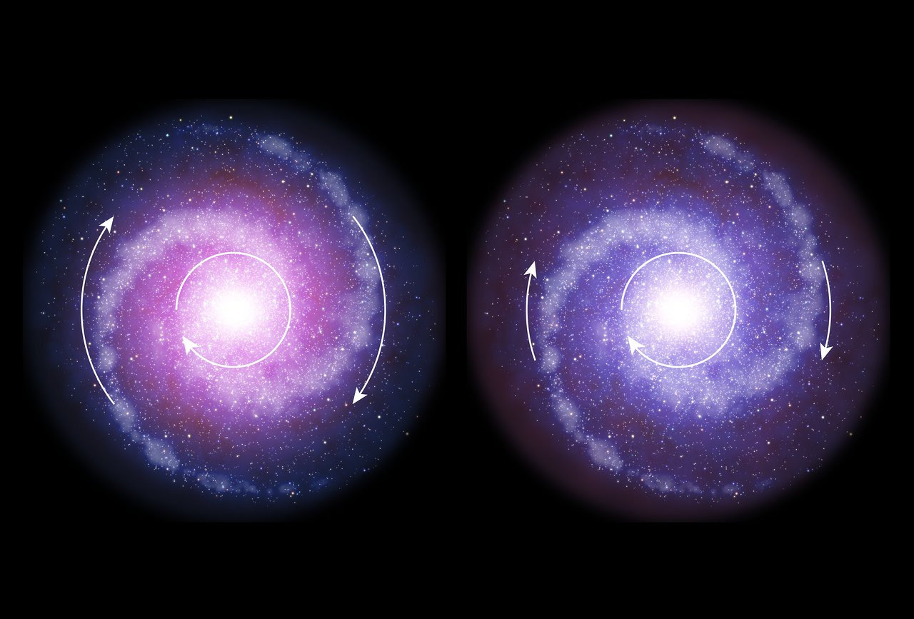 Dark Matter  Dark matter less influential in galaxies in early universe