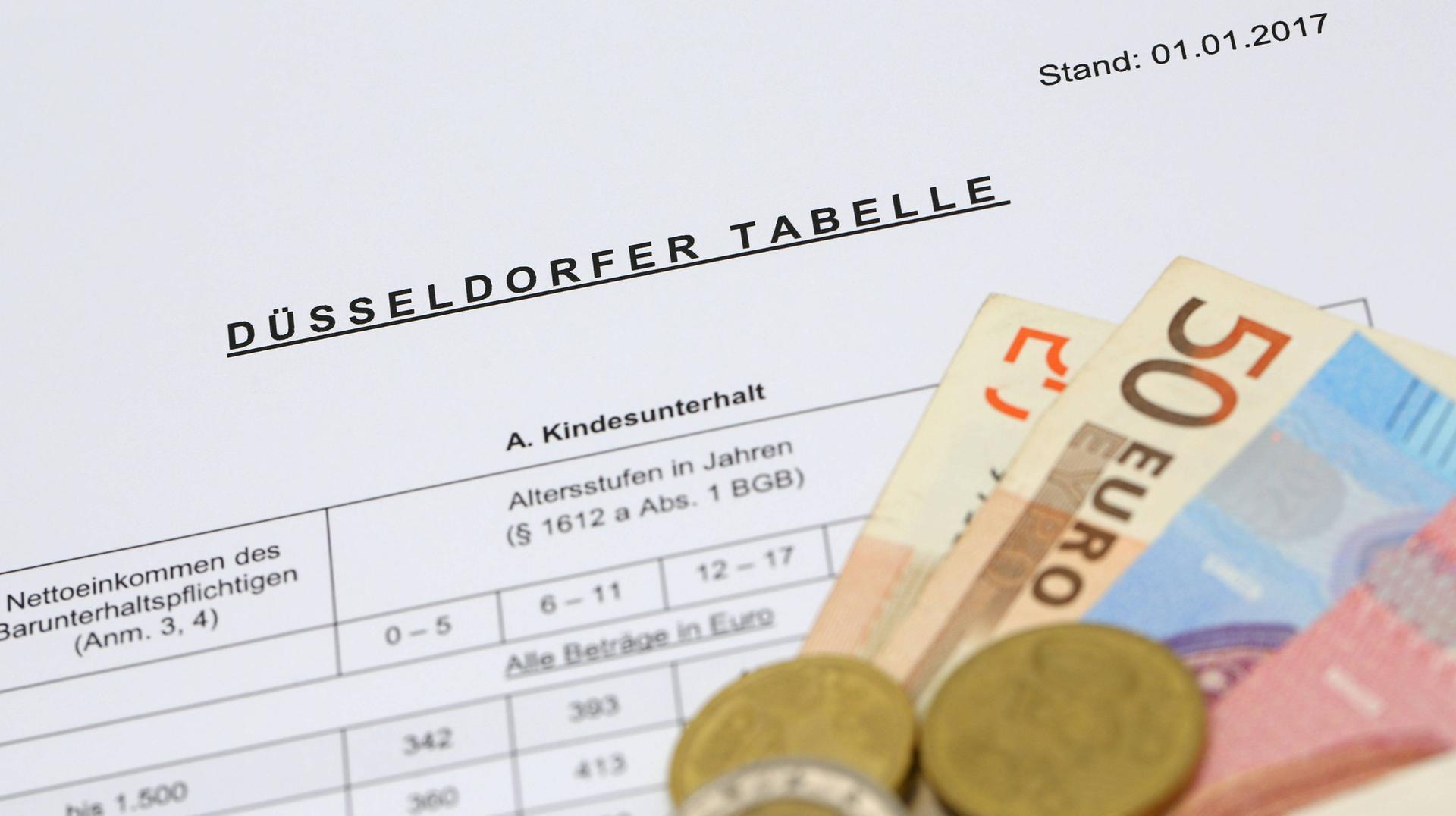 Düsseldorfer Tabelle 2018  Kindesunterhalt Düsseldorfer Tabelle 2018 – So viel ist