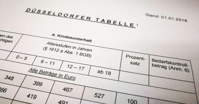 Düsseldorfer Tabelle 2018 Pdf  Unterhaltsberechnung mit der Düsseldorfer Tabelle für 2018