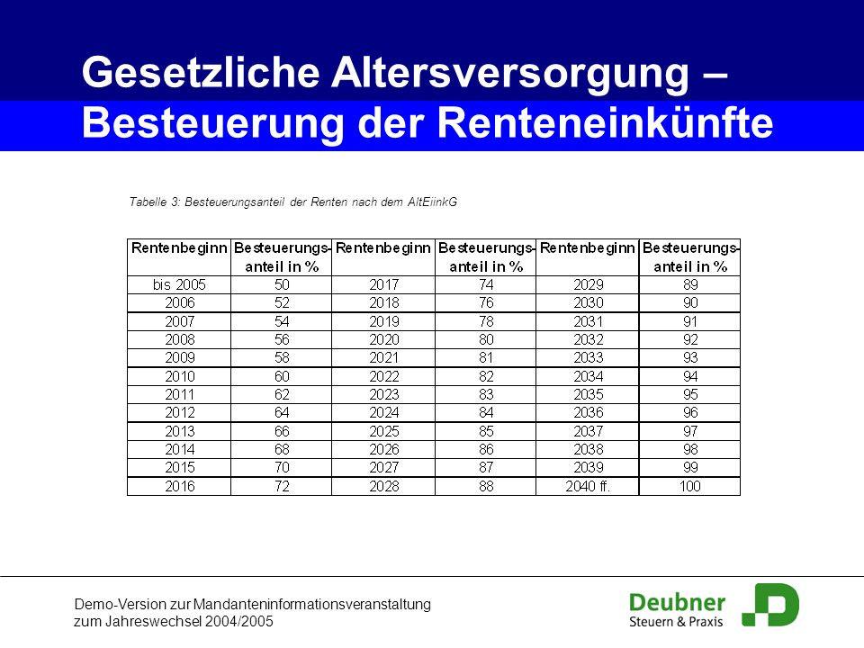 Ertragsanteilsbesteuerung Tabelle  Hinweis zur Demo Version ppt herunterladen