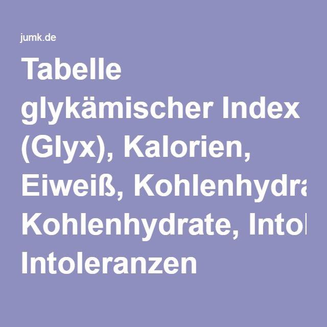 Glykämischer Index Tabelle  Tabelle glykämischer Index Glyx Kalorien Eiweiß