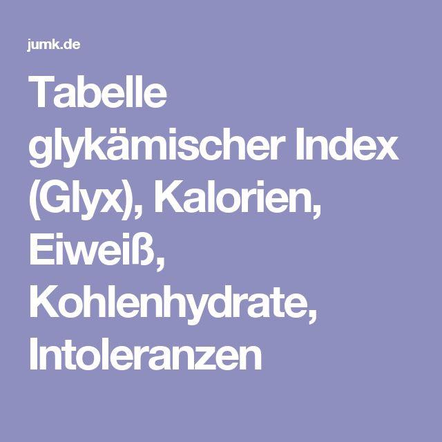 Glykämischer Index Tabelle  1000 ideas about Glyx on Pinterest