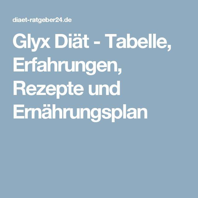Glyx Tabelle  62 best Glyx images on Pinterest