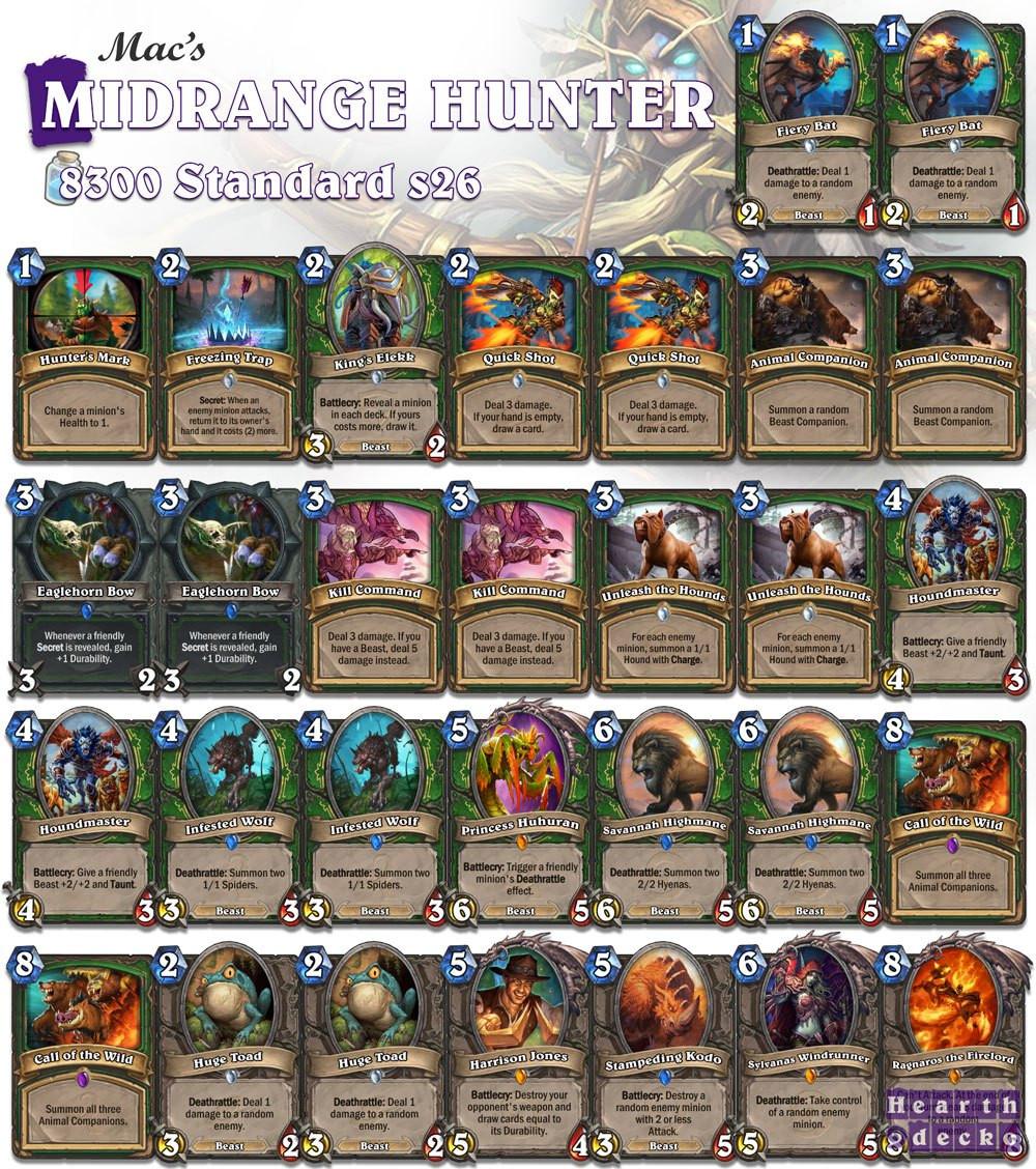 Hearthstone Meta Decks  [Top4Legend] Midrange Hunter Anti meta Hearthstone Decks