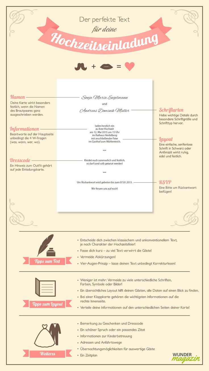 Kleiderordnung Hochzeit  Infografik zu Hochzeitseinladung Text