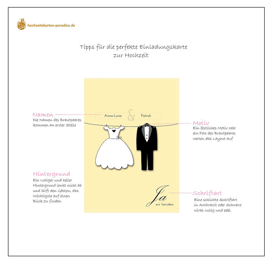 Kleiderordnung Hochzeit  Tipps zur Gestaltung der Einladungskarte zur Hochzeit – so