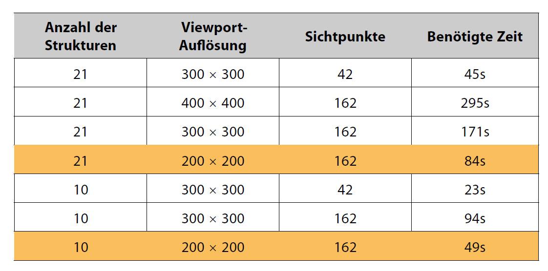 Latex Tabelle  kFiles Homepage von Konrad Mühler LaTeX Tipps zur