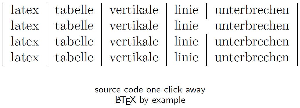 Latex Tabelle  Latex Kurs