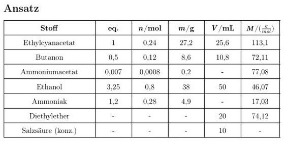 Latex Tabelle  Matheumgebung in Tabelle wird nicht zentriert goLaTeX