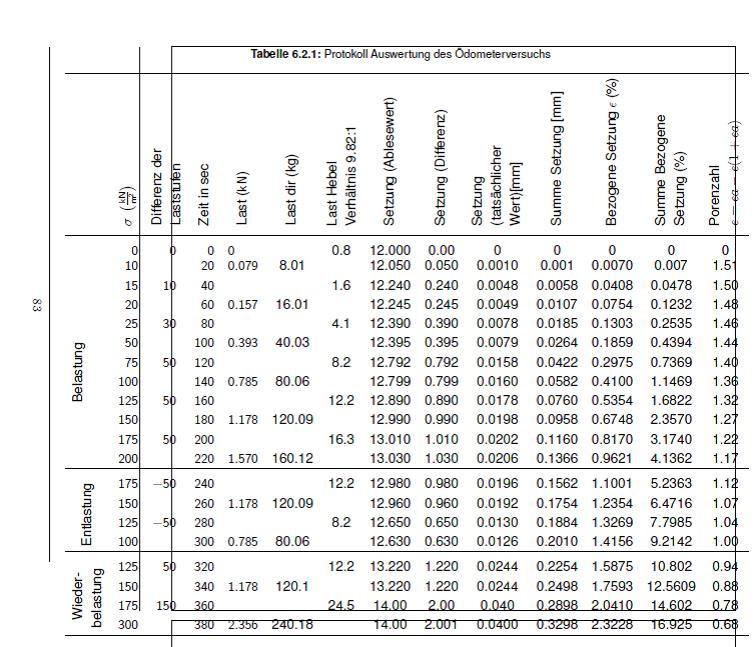 Latex Tabelle  Tabelle im Querformat auf A4 hochformat goLaTeX Mein