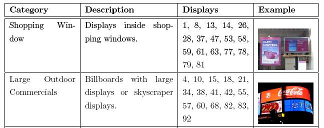Latex Tabelle  LaTeX Abbildungen in Tabellen – denniswilmsmann