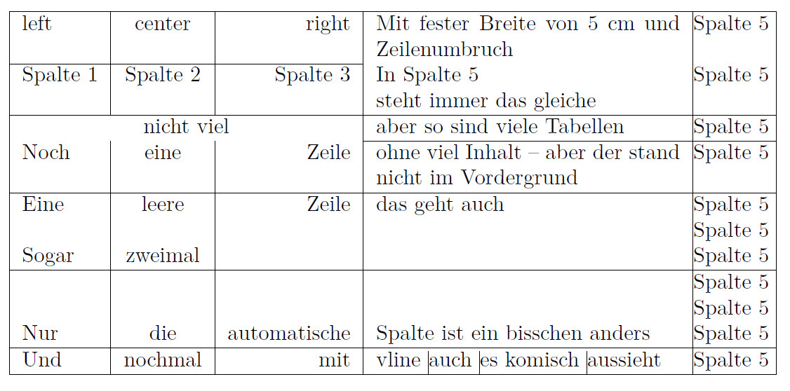 Latex Tabelle  Tabellenumgebungen in LaTeX