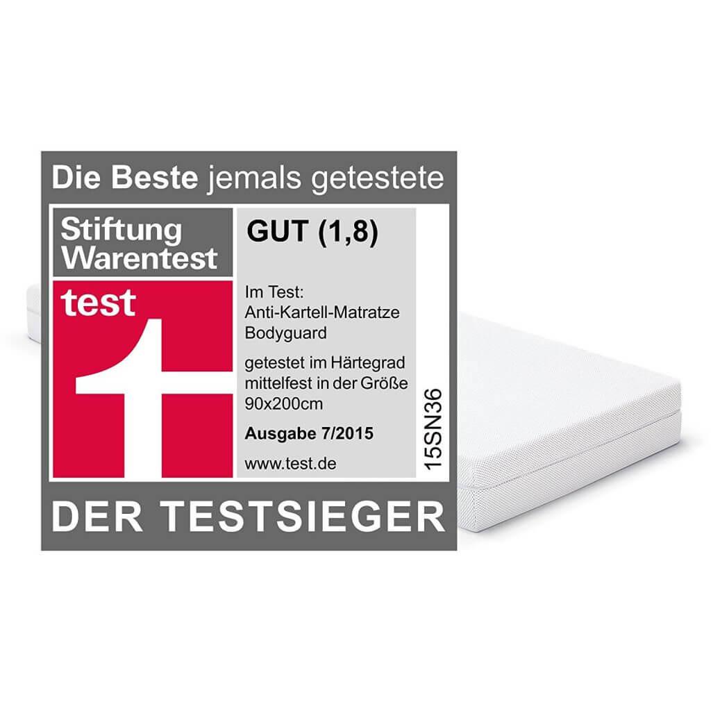 Matratzen Test 2018  Matratzen Test 03 2019 besten Stiftung Warentest
