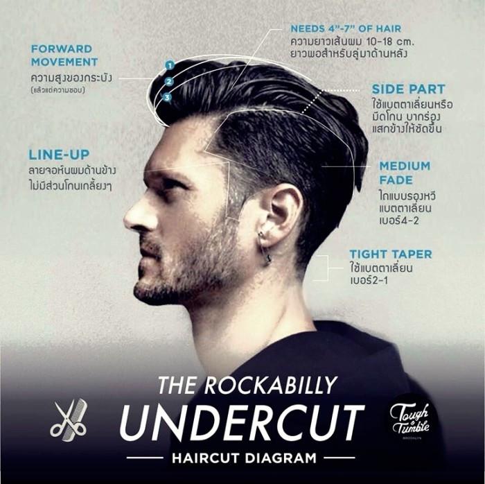 Metal Frisuren  HairWeb • Frisuren Trend Rockabilly Beispiele