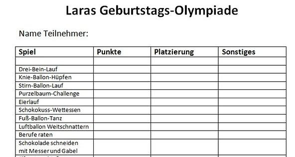 Olympia Tabelle