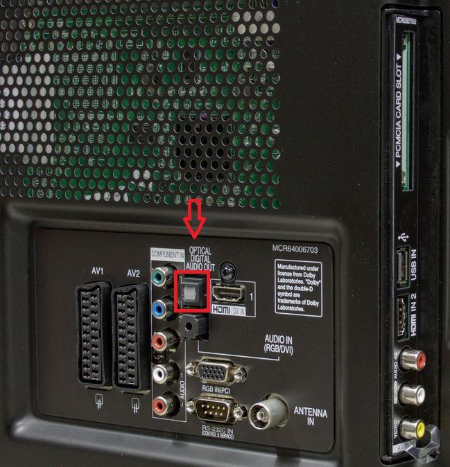 Optischer Eingang  Wo das Kabel einstecken um den Fernseher Ton über meine
