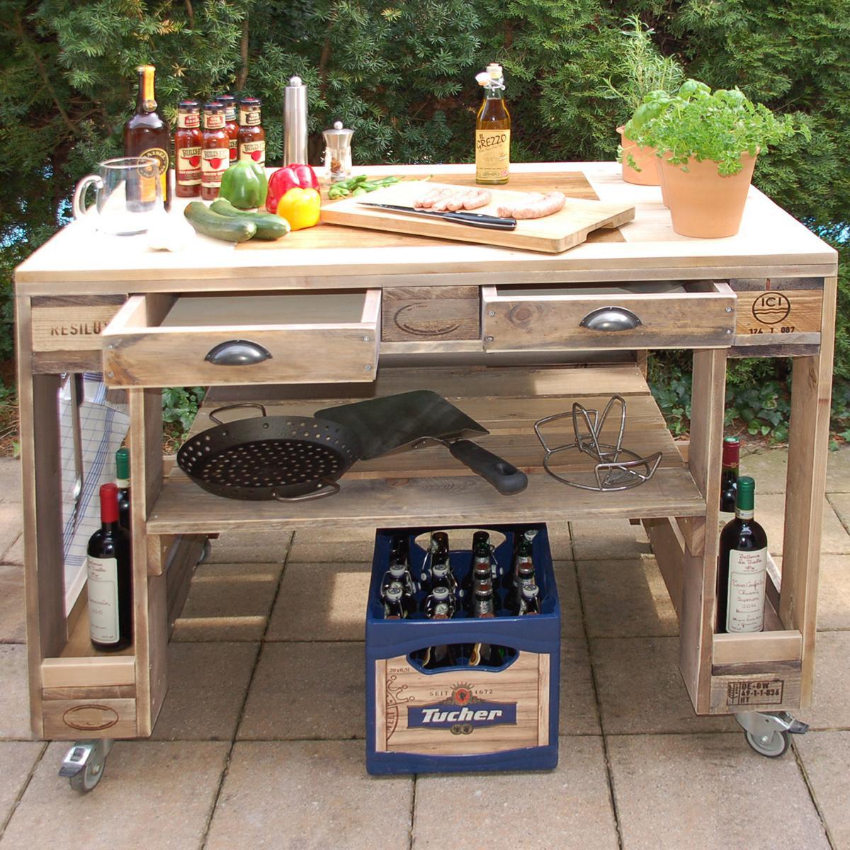 Paletten Tisch  Grilltisch aus Paletten Grill Tisch kaufen & DIY
