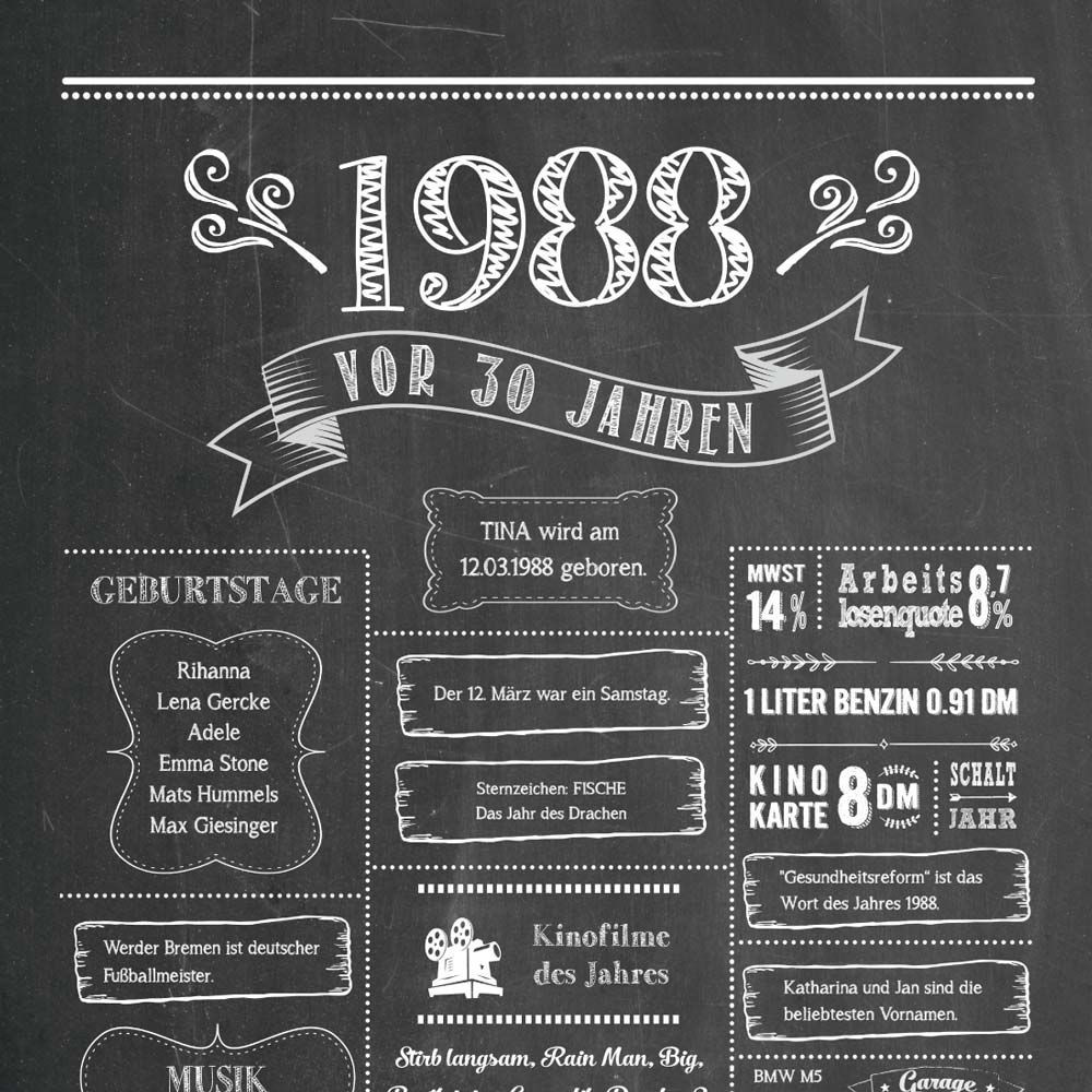 Retro Geschenke  Retro Chalkboard Jahrgangsposter 1988 Details 30