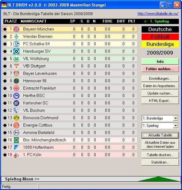 Tabelle Html  BLT Die Bundesliga Tabelle