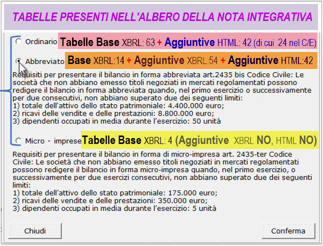 Tabelle Html  Bilancio 2016 tabelle aggiuntive XBRL HTML da editor o