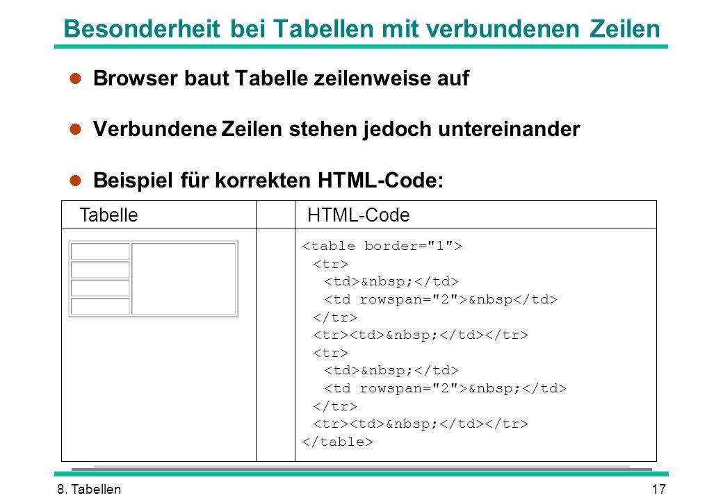 Tabelle Html  Aufbau einer Tabelle leitet Tabelle ein ppt herunterladen