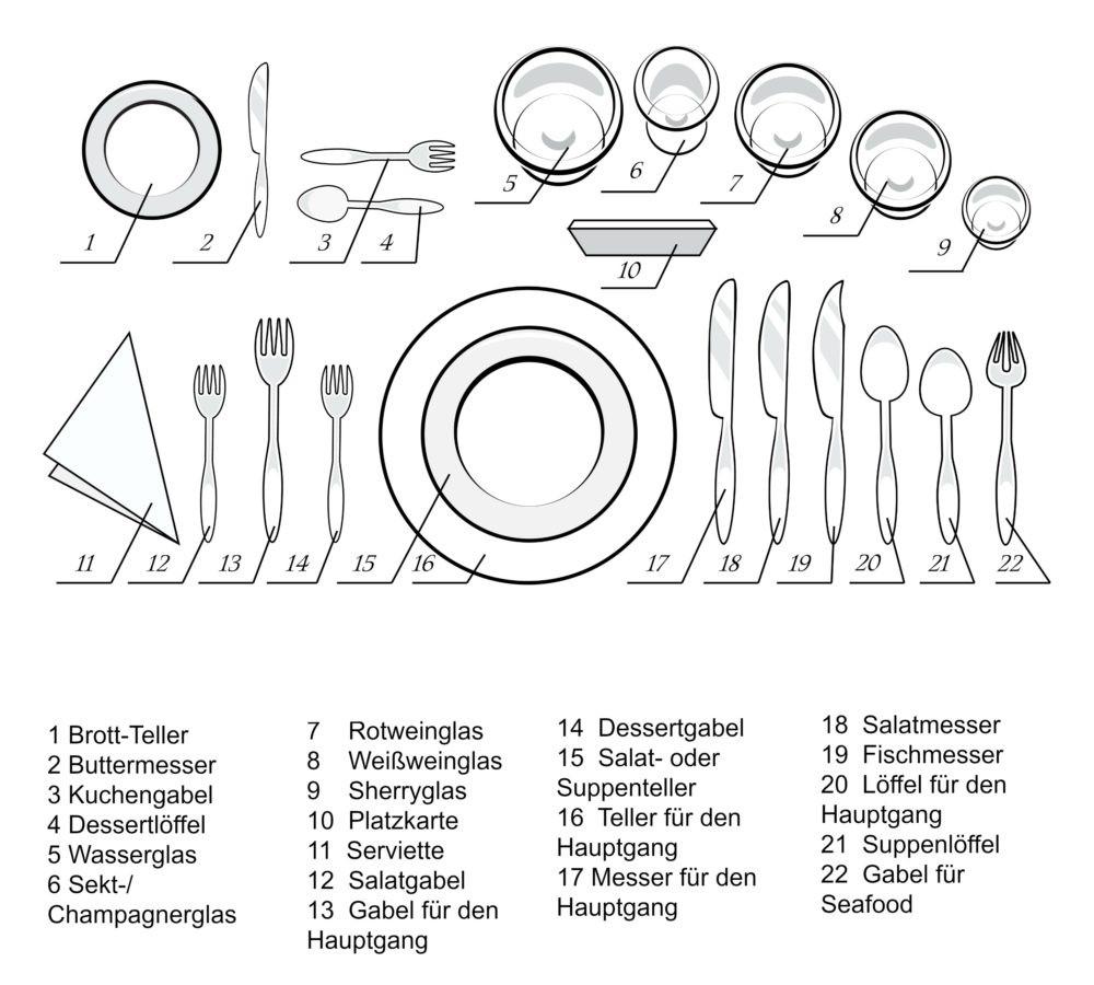 Tisch Decken  Osteressen Tisch eindecken – so macht man es richtig