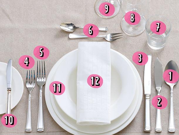 Tisch Decken  Tisch eindecken so geht s richtig