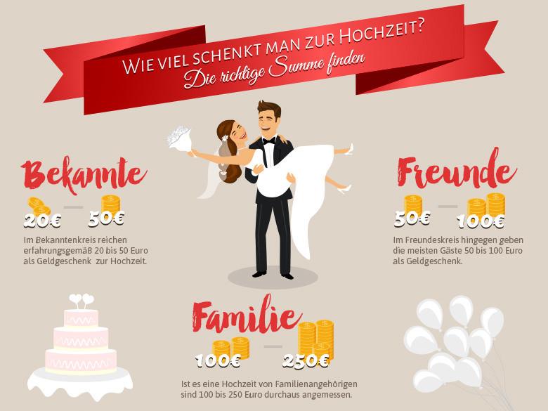 Wie Viel Geld Zur Hochzeit Schenken  Geldgeschenke zur Hochzeit verpacken
